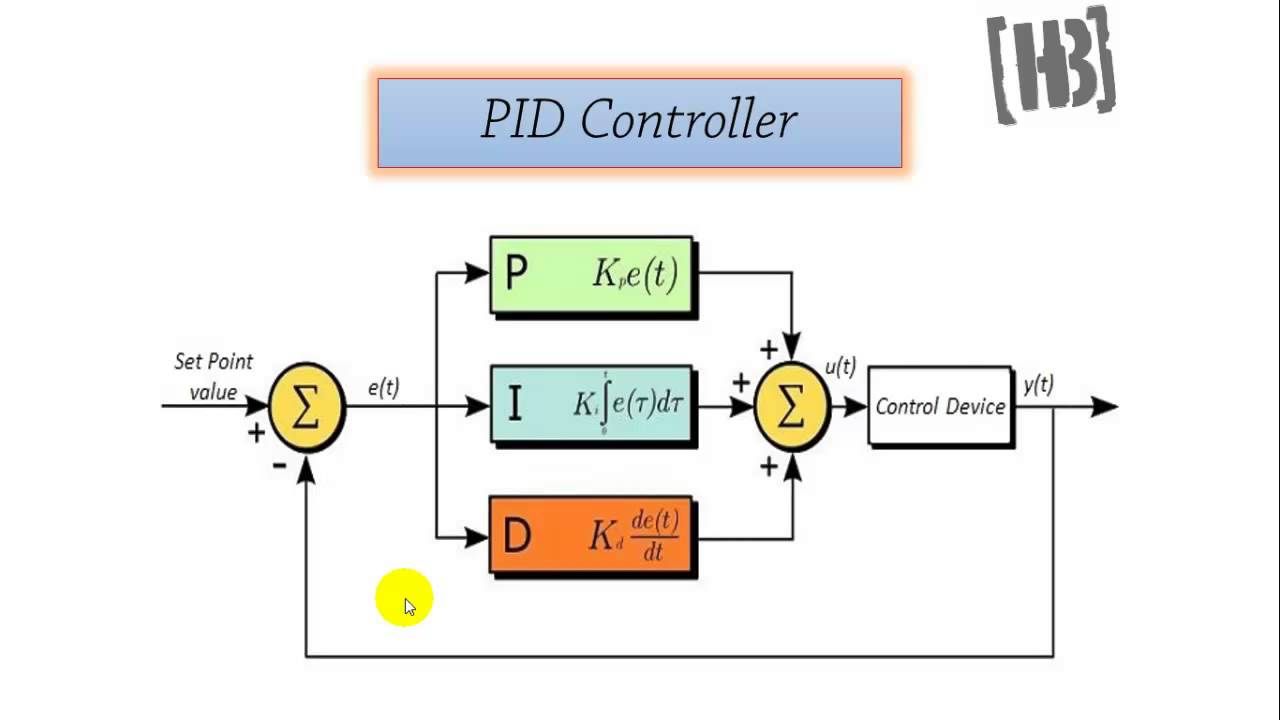 hight resolution of pid implementation using op amp