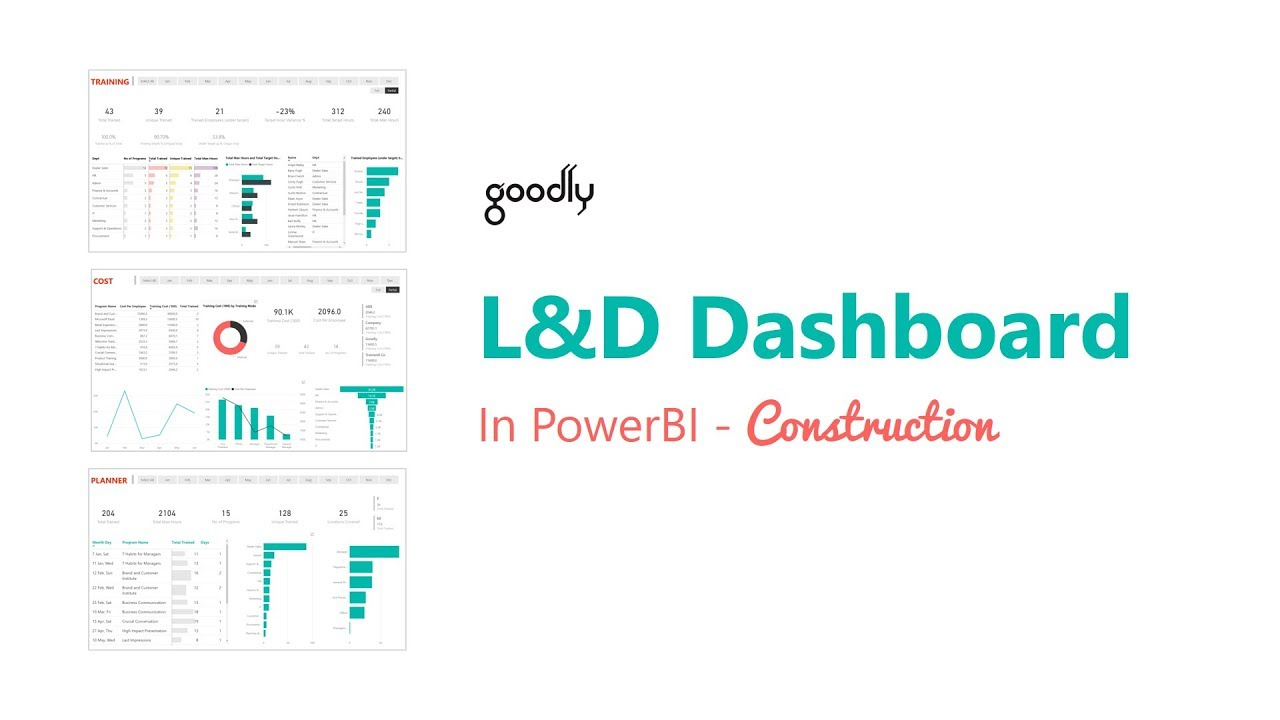 Learning and Development Dashboard in Excel / PowerBI - Goodly
