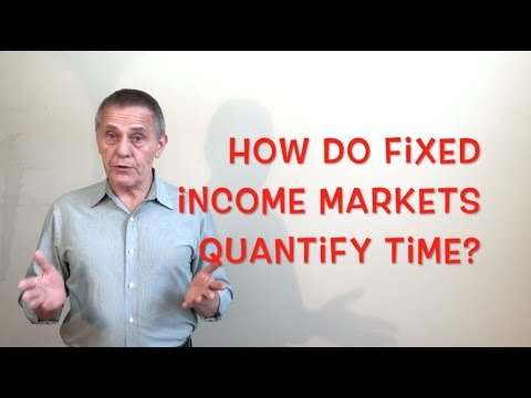 How Fixed Income Markets Measure Time