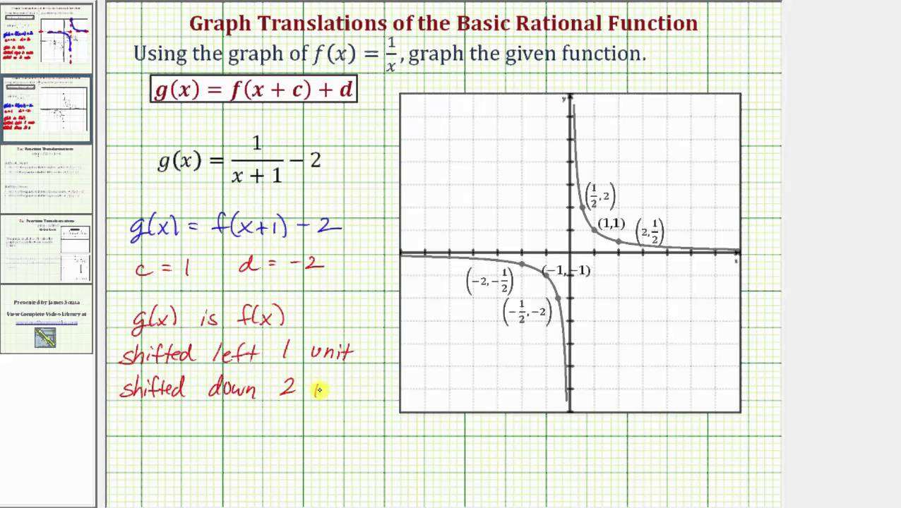 Ex 2: Graph Two Translations of the Basic Rational ...