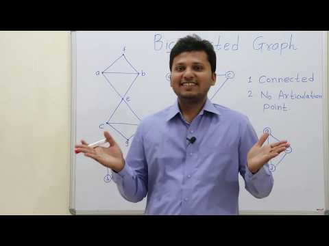 Biconnected Graph   Graph Theory#22
