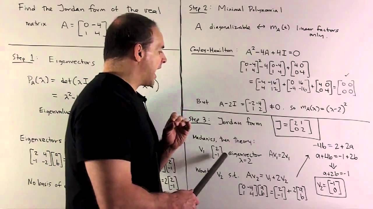 Example of Jordan Canonical Form: 2x2 Matrix - YouTube
