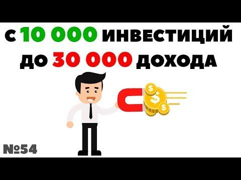 Миллион с нуля №54: Инвестиции по 10000 рублей в месяц до пассивного дохода 30000 в месяц