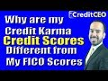 Credit Karma Scores are Different than Actual FICO Credit Score?
