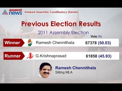 Know Your Assembly   Haripad Assembly Constituency #keralapolls2016