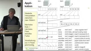 Vorlesung 05: Vektorrechner, Streaming SIMD Instruction Set Extensions