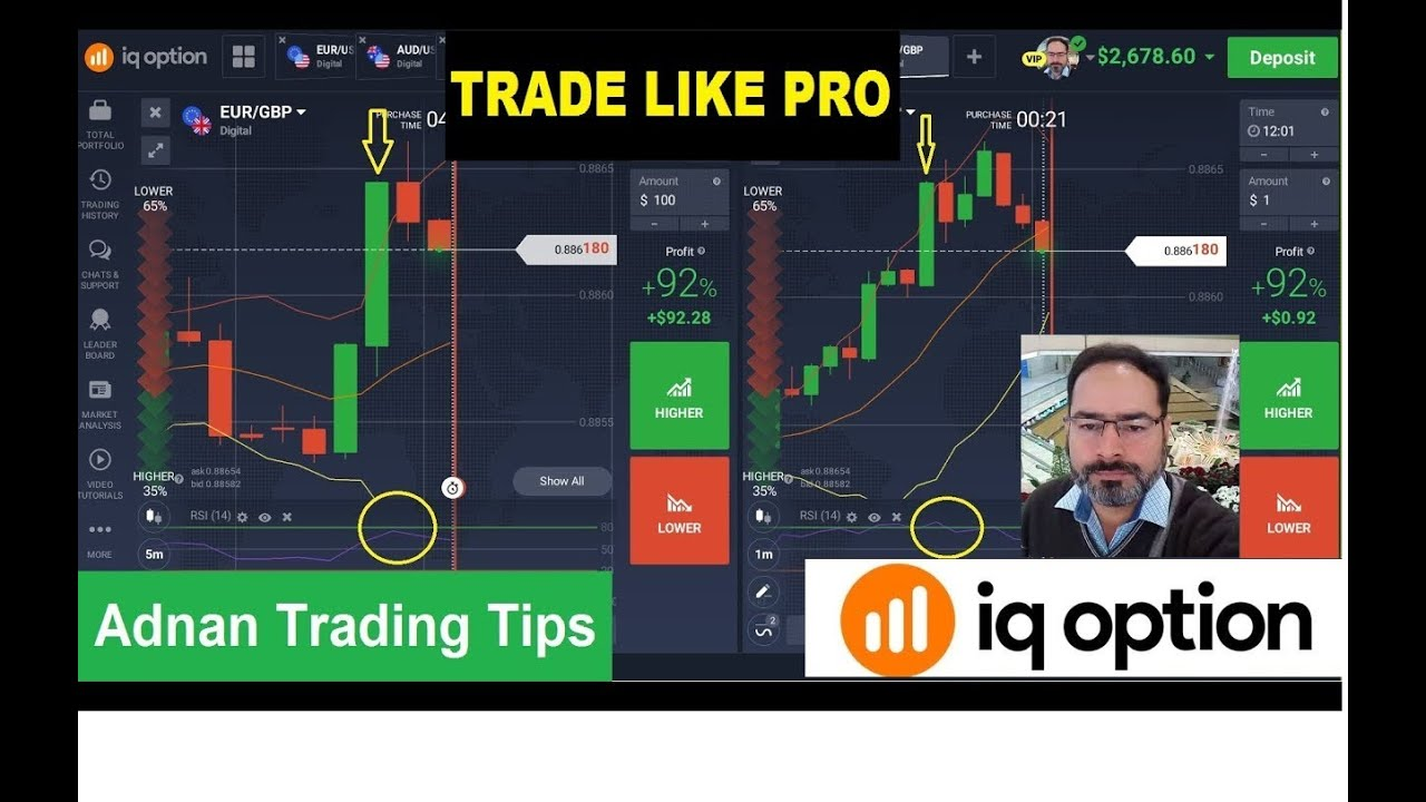 trade binary options like a pro