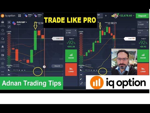 Trade Like Pro - Best Binary Option Strategy