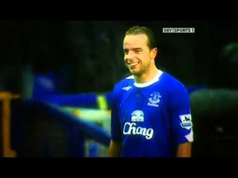 Tim Howard Interview - Teammates - Everton