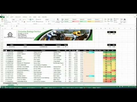Rick Williams Racing 2015 Makybe Diva Stakes Preview