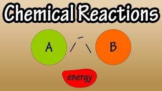 Types Of Chemical Reactions - Synthesis Reactions, Decomposition Reactions, And Exchange Reactions