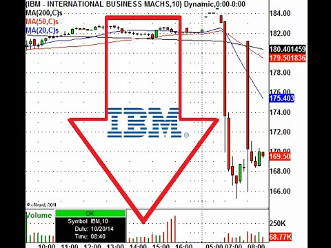IBM Tumbles, So Let's Make Money On It