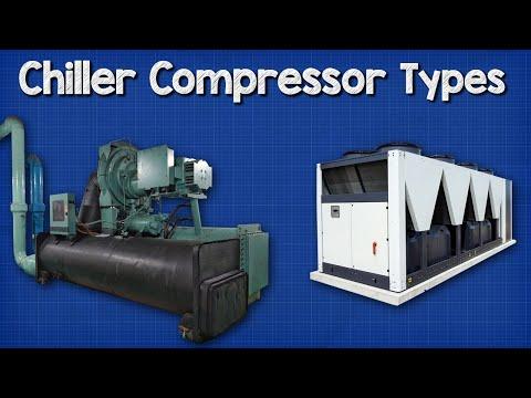 🔧 Chiller - Compressor Types - YouTube