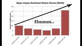 GSM Update 11/17/18 - Snow Records Obliterated - Camp Fire Missing 1011 - Snowiest Decade Ever!