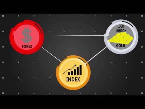 Mentari Futures | Mini Account On Gold, Forex & Stock Index