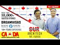 Ashwin An Architect Based In Bangalore Getting Canadian PR