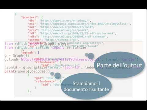 Conversione da RDF a JSON-LD