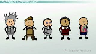 Types of Communication  Interpersonal, Non Verbal, Written   Oral   Video   Lesson Transcript   Stud