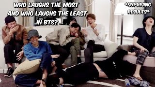 who laughs the most and the least in bts?