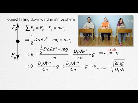 AP Physics C: Dynamics Review (Mechanics)