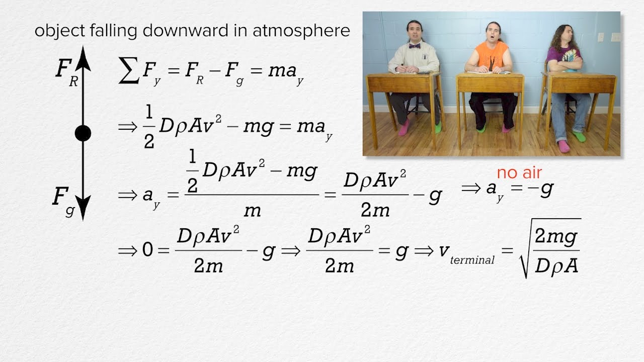 AP Physics C - Dynamics Review (Mechanics) - Newton's 3 Laws, Friction,  Equilibrium