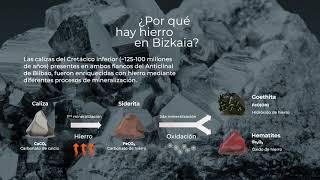 Geología de la ría de Bilbao y su entorno