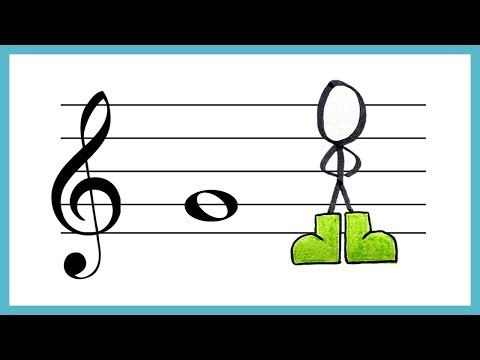The Treble Clef, Stave and Pitch