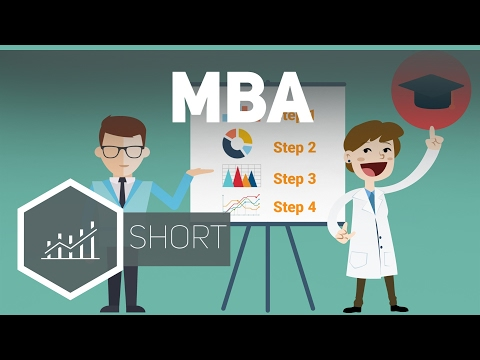 MBA: Master of Business Administration - Grundbegriffe der W