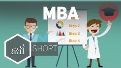 MBA: Master of Business Administration - Grundbegriffe der Wirtschaft ● Gehe auf SIMPLECLUB.DE/GO
