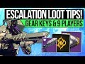 Destiny 2 | ESCALATION PROTOCOL LOOT TABLE! How to Get Loot Keys, Run 9 Player Events & All Rewards!