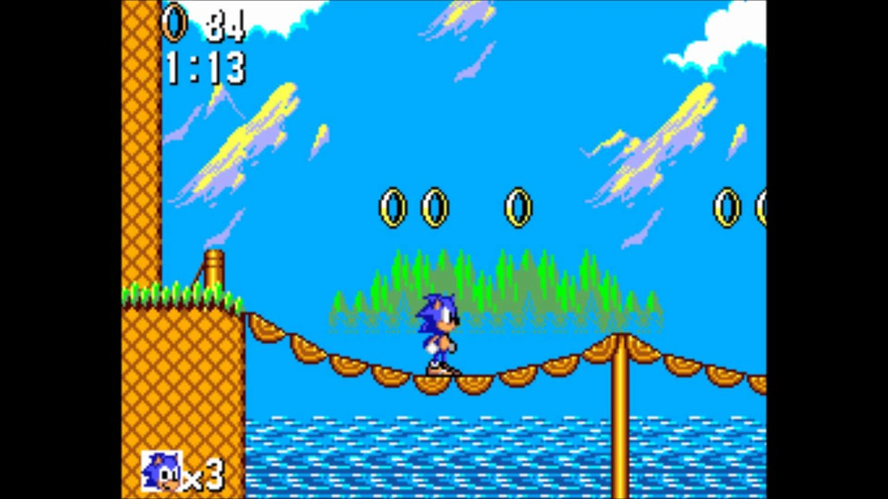Sonic r trading system