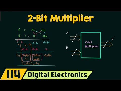 2-Bit Multiplier Using Half Adders - YouTube on 16-bit multiplier logic diagram, 8-bit multiplier diagram, 4 bit adder diagram, bit mode diagram, bit shifter diagram,