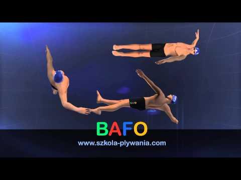 Back Style Swimming Animation
