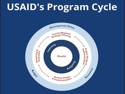 USAID's Program Cycle: An Overview