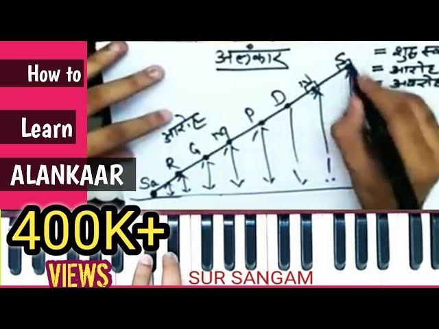 104  रटे नहीं , समझे अलंकार क्या है ? कैसे बनाये खुद से अलंकार Indian Classical music Harmonim Guru