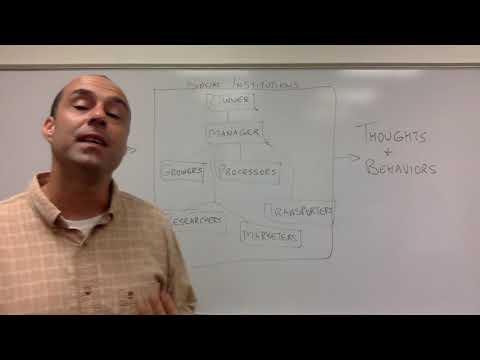 Organizations Unit 3 video 4  Food Corporations