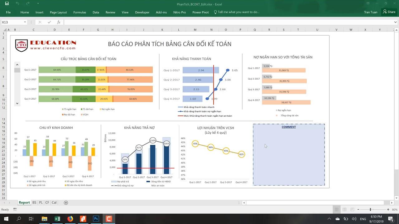 File Excel Dashboard trình bày bảng cân đối kế toán
