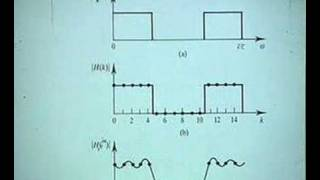 Lecture 42 - FIR Design by Frequency Sampling
