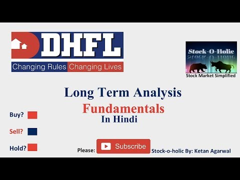 Equity: DHFl- Long Term Analysis (Hindi)