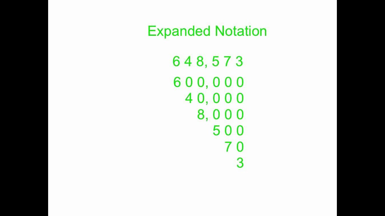 how to make standard notation