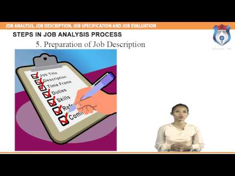 JOB ANALYSIS, JOB DESCRIPTION, JOB SPECIFICATION AND JOB EVALUATION