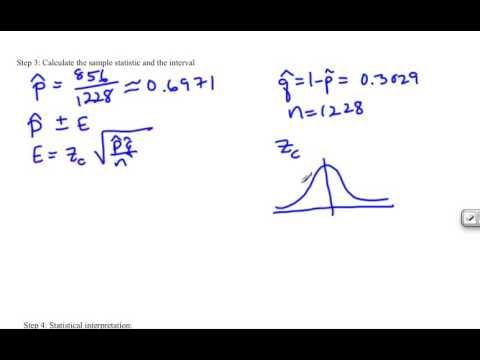 Proportion Interval