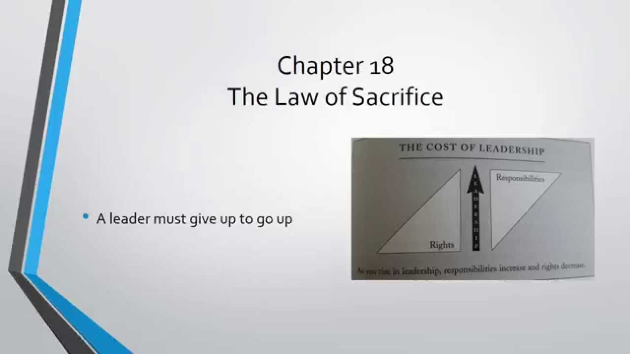 laws of leadership book review While john maxwell has written many books on leadership, 21 irrefutable laws of leadership is the culmination of his expertise see a summary of the 21 points in this book review.