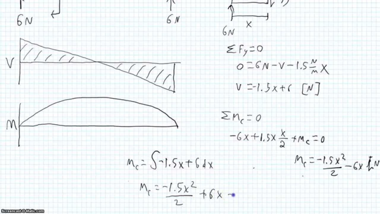 shear and moment diagrams with uniform distributed load youtube rh youtube com Draw the Shear Diagram for the Beam Shear Force Diagram