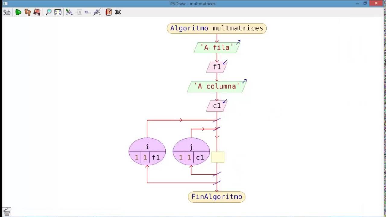 Diagrama de flujo pseudocdigo de una matriz programacin c diagrama de flujo pseudocdigo de una matriz programacin c ccuart Image collections