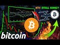 Bitcoin Miner 2020 no fee