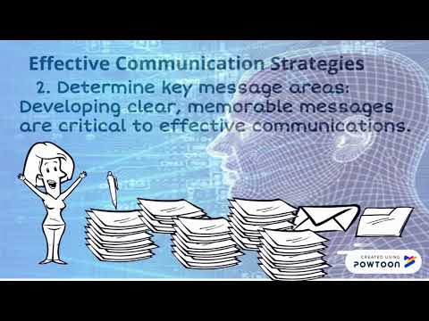 Communication Aids And Strategies Using Tools...