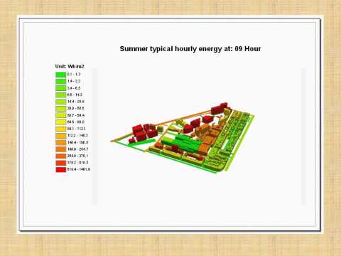Typical summer energy use (with building height)