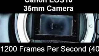 Canon Camera Shutter and Mirror action in slow motion