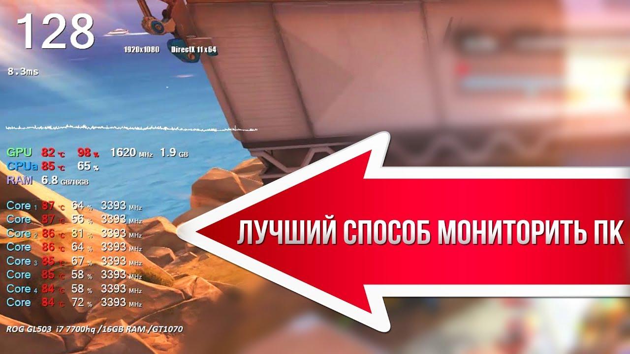 Как включить мониторинг в играх? Самый простой, удобный и красивый способ!